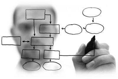 Hướng dẫn cách tạo sitemap chuẩn seo cho website nhanh lên top