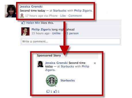 Facebook ads là gì? Các hình thức quảng cáo chính trên facebook