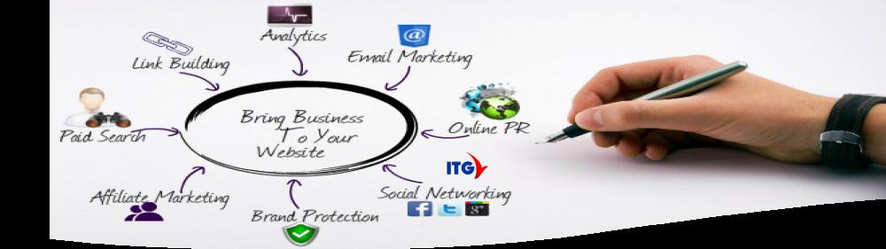Đòi hỏi đối với người làm Marketing trực tuyến